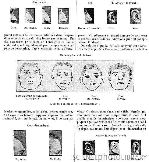 Houve época em que ter o nariz certo ou errado era a diferença entre ir ou não pra Auschwitz. Ilustração francesa de 1897.