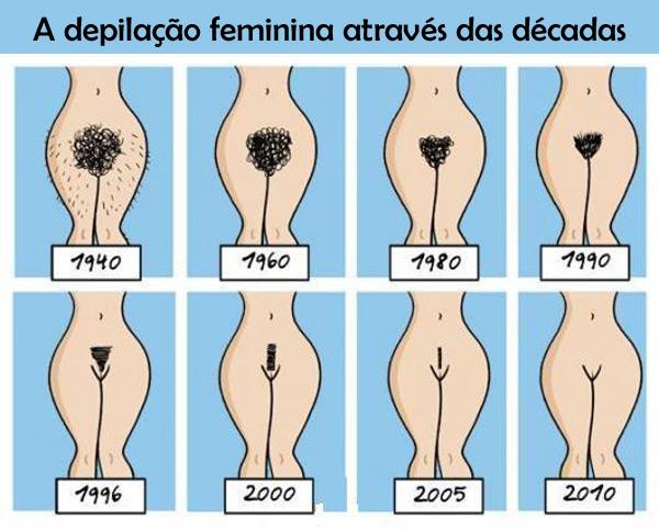 """11. """"Não sou feminista: sou feminina! Sou vaidosa!"""""""