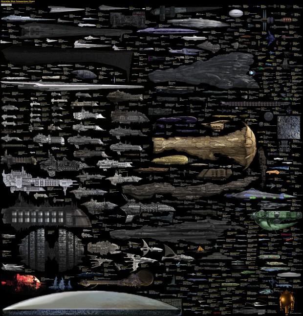 starship comparison chart