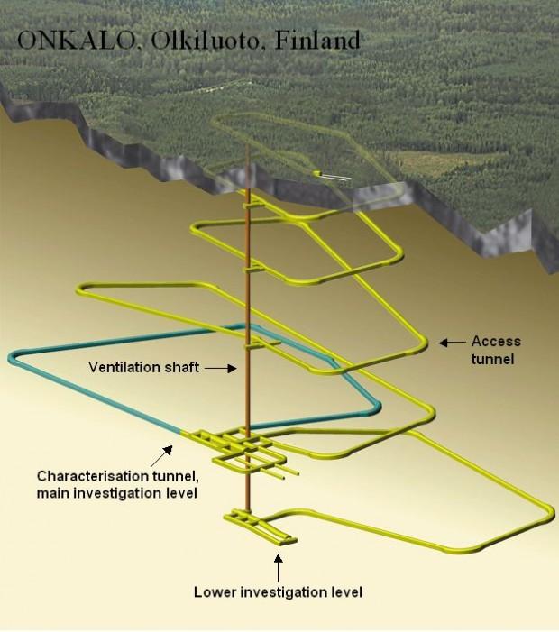 Mapa da mina
