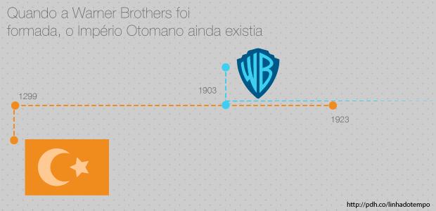 imperio-otomano-turquia-warner-brothers