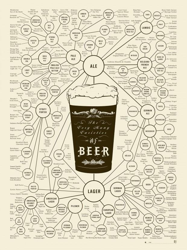 Escolha a sua cerveja (para ver maior, basta clicar na imagem)