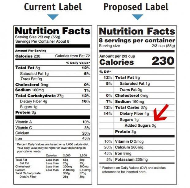 FDA_label_sugar2